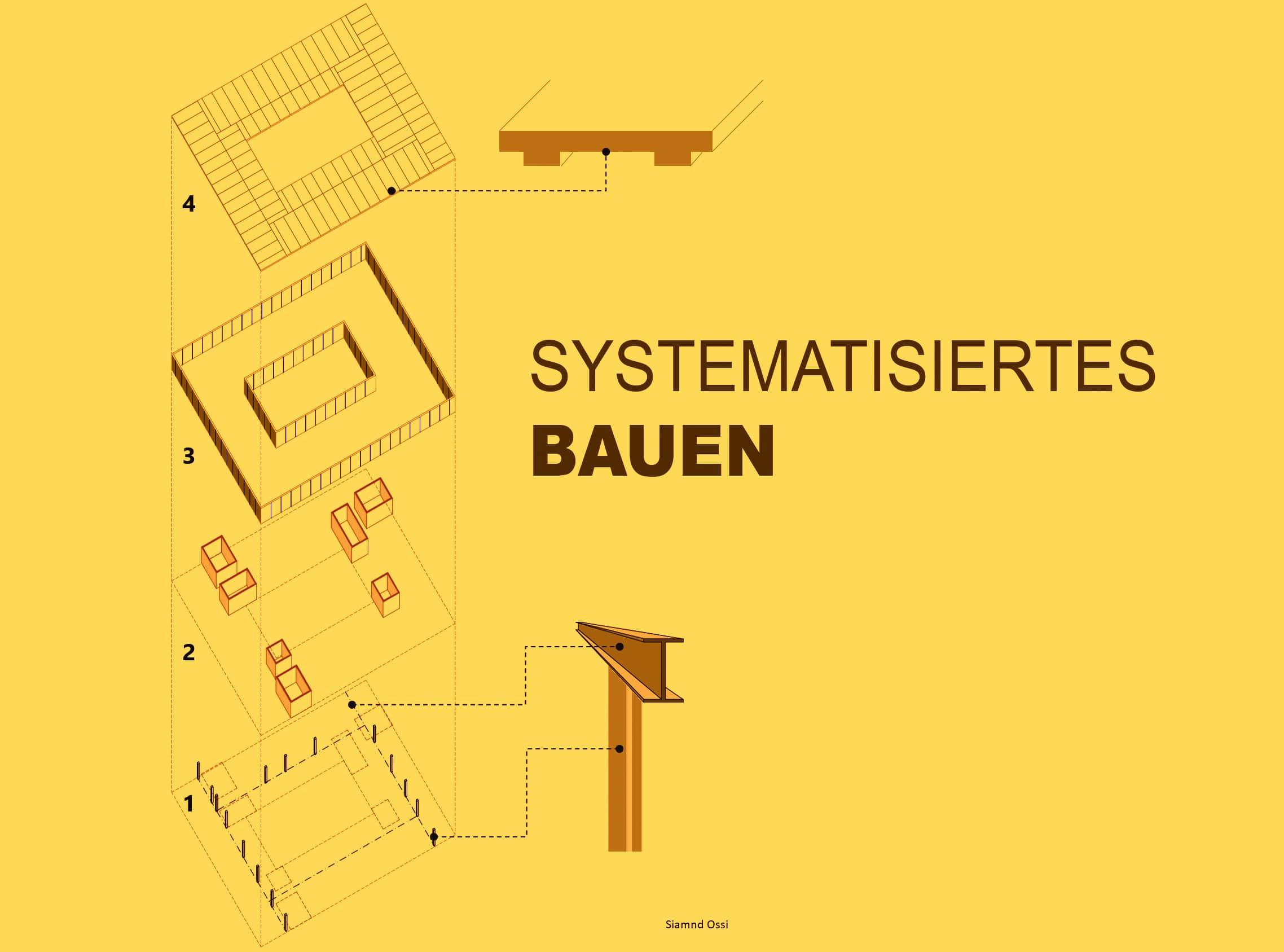 Der systematisierte Verwaltungs- und Bürobau